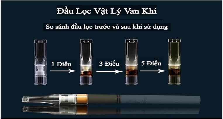 Đầu lọc thuốc lá van khí DS-100 sau khi sử dụng 5 điếu thuốc