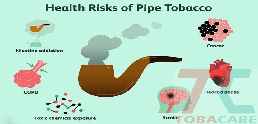 Tác hại của nicotine đến sức khoẻ