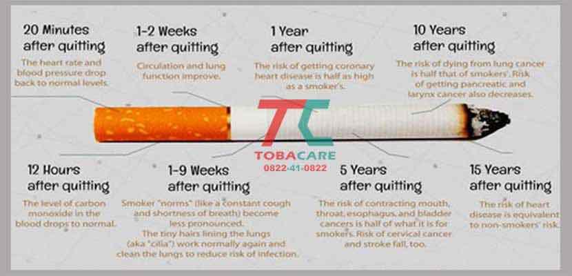 Điều gì xảy ra khi với phổi của bạn cai thuốc lá thành công.