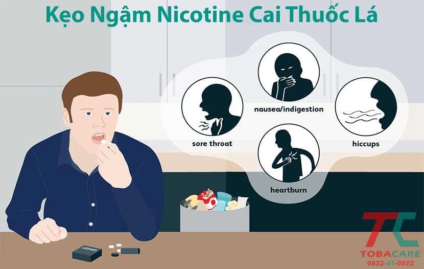 Thông tin về sản phẩm Kẹo ngậm nicotine giúp cai thuốc lá