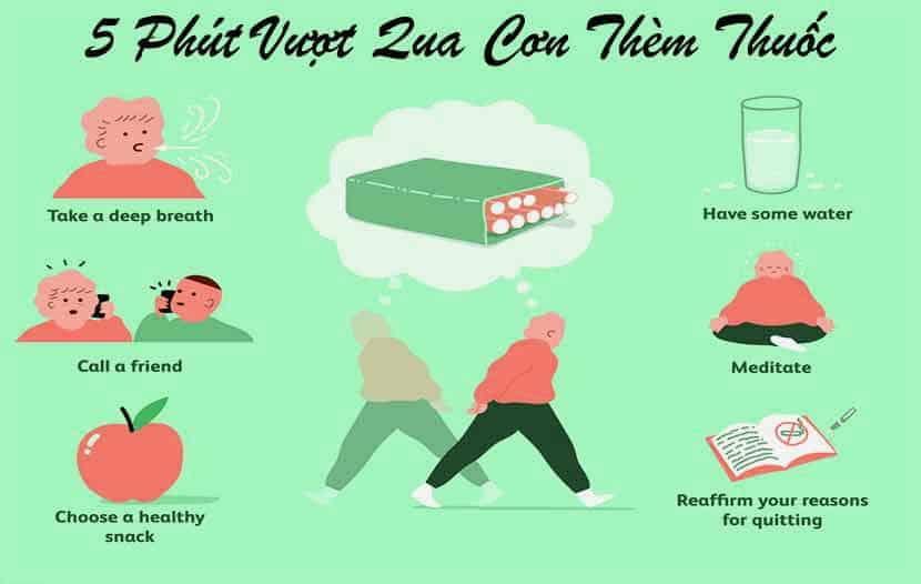 Cách giúp cơ thể vượt qua cơn thèm thuốc trong 5 phút.