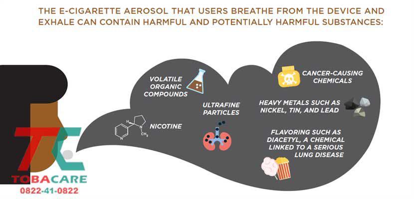 tác hại của thuốc lá điện tử đối với phổi