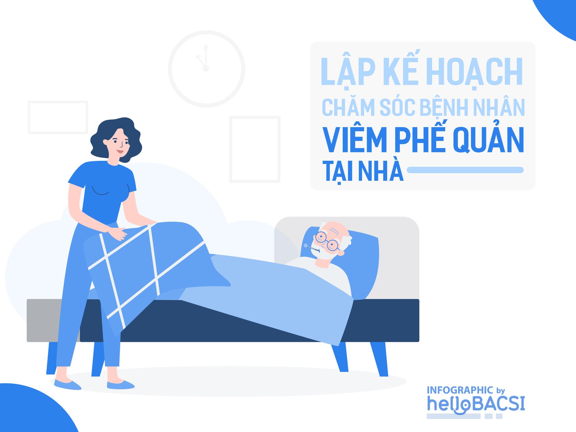 [Infographic] Lập kế hoạch chăm sóc bệnh nhân viêm phế quản tại nhà